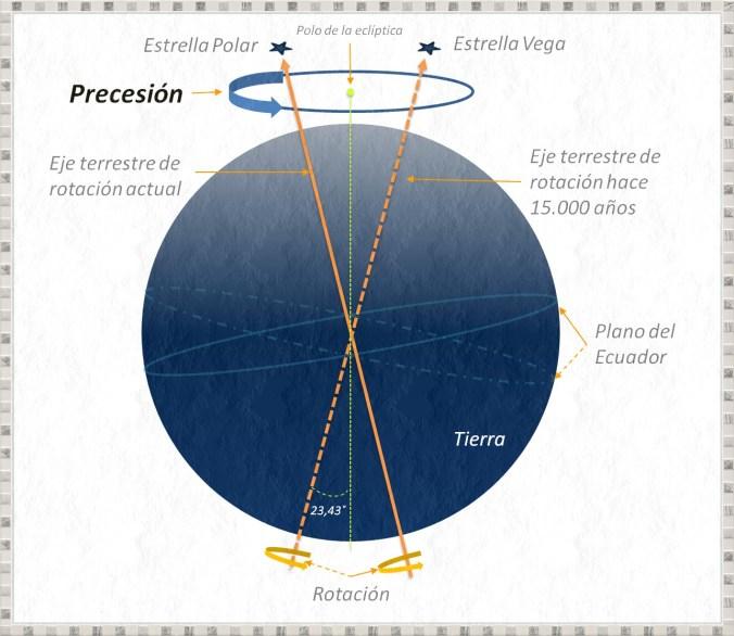 precesion-f1